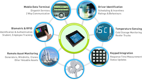 specialised solutions 1 - راهکار های اختصاصی مدیریت ناوگان